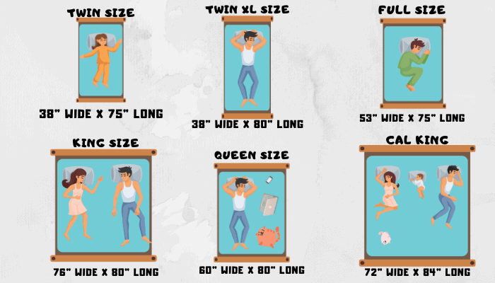 Bed Sizes And Dimensions – King Size Beds vs Queen Size Beds